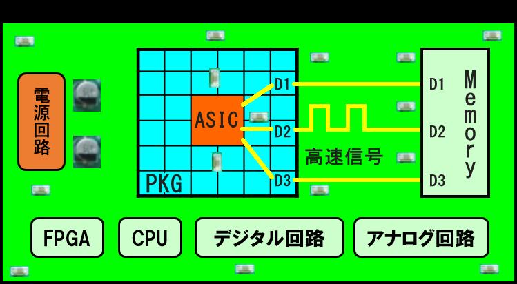 完成後の配置配線イメージ→一発完成動を目指します!